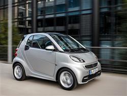 Smart Fortwo: Il ritorno della piccola citycar
